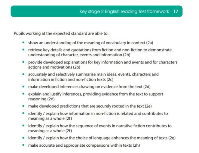 KS2 Marking Schemes Performance Descriptor (DfE 2015)